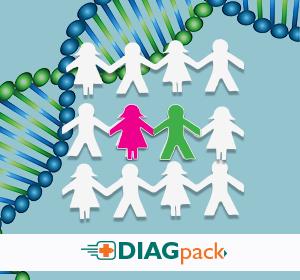 Test na ojcostwo i pokrewieństwo, 24 markery genetyczne, 2 osoby, 2x mikroślad