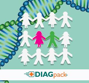 Test na ojcostwo i pokrewieństwo, 24 markery genetyczne, 3 osoby, 3x mikroślad