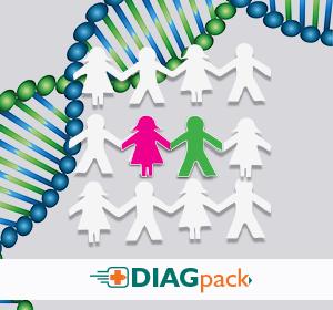 Test na ojcostwo i pokrewieństwo, 24 markery genetyczne, 2 osoby, 2x wymaz